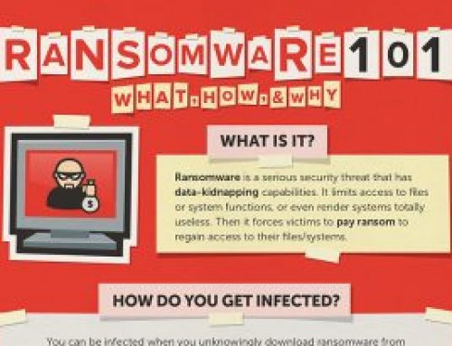 Ransomware Getting Smarter – Protect Your Business